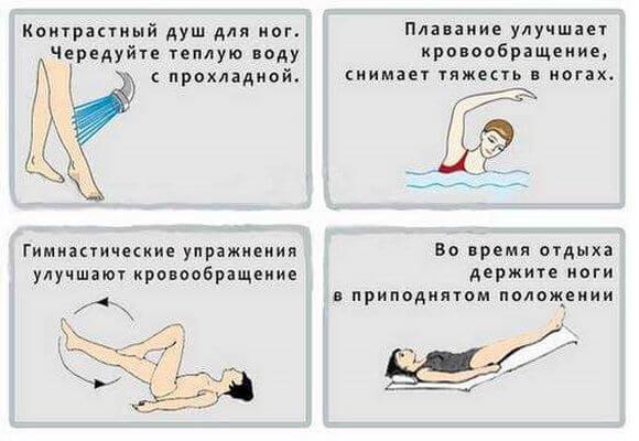 упражнения при заболевании